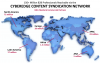 LeadingEdge Content Syndication Network